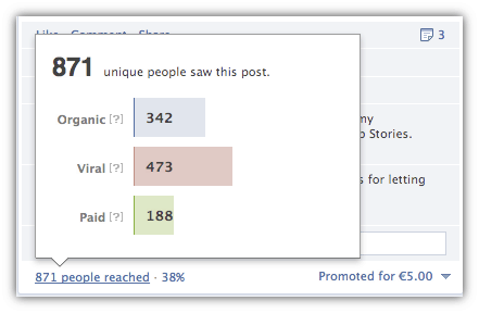facebook promoted post reach