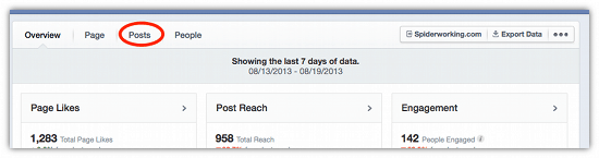 The Myth - When Is The Best Time To Post On Facebook