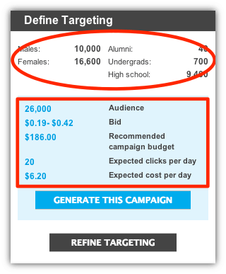 How Much Should You Spend On Your Facebook Ad? Social Stats Helps You Decide - Cool Tool