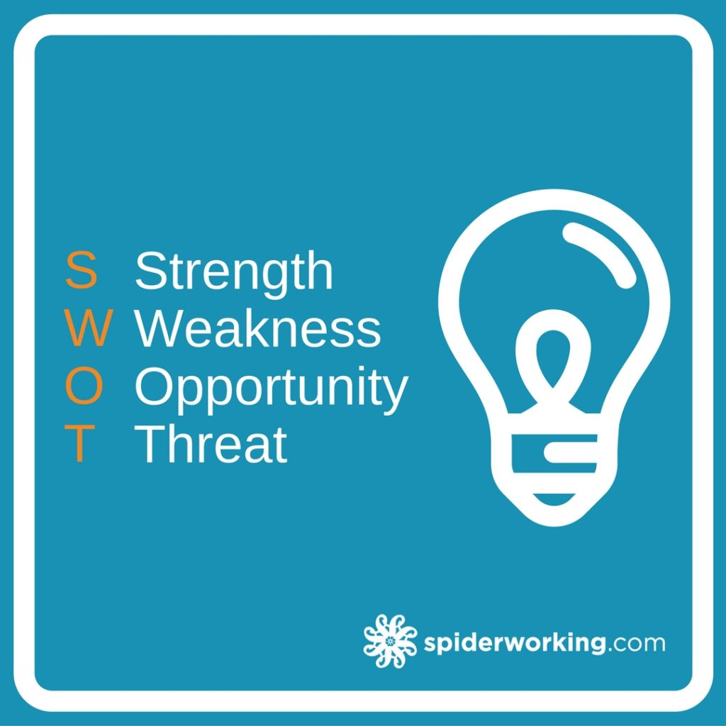 Do a SWOT analysis for your competitors