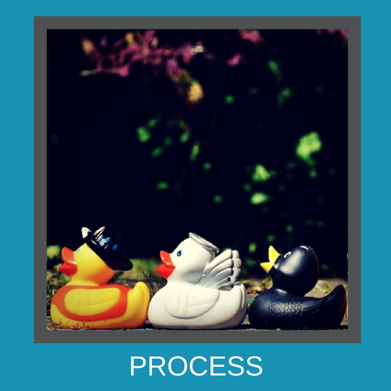 CRM and process
