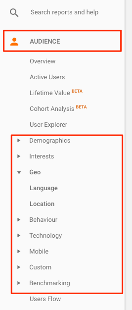 Find out more about your readers in the Google Analytics dashboard