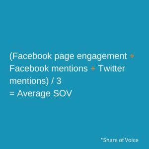 Find average share of voice.
