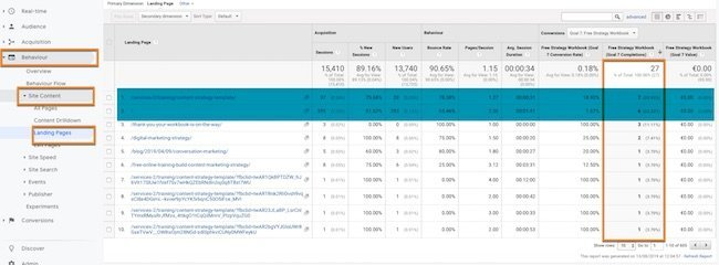 select behaviour, site content, landing pages in Google Analytics