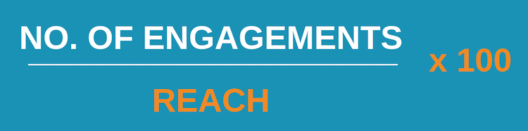 engagement rate formula number of engagements/reach x 100