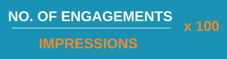 twitter engagement rate formula number of engagements/impressions x 100